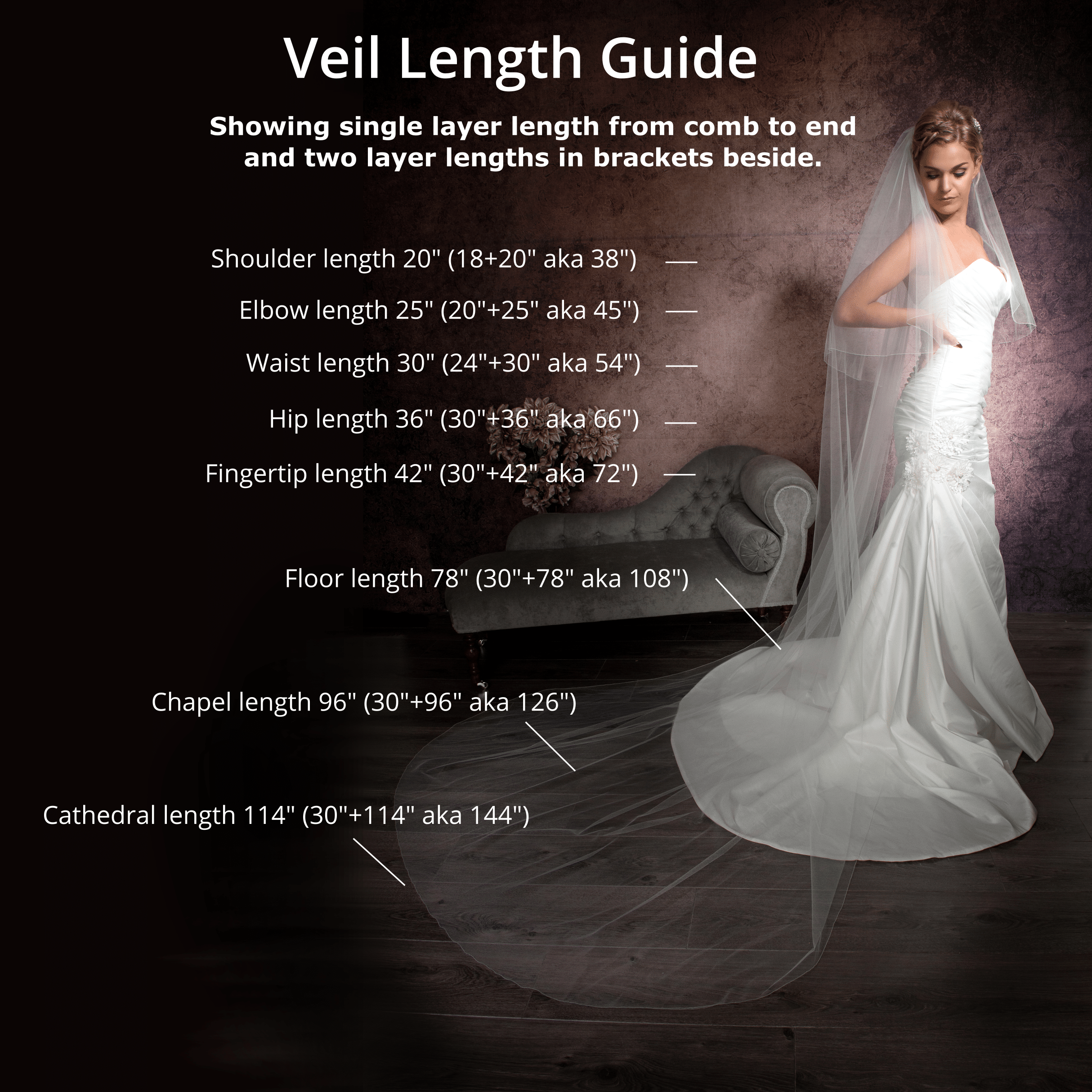 wedding veil length guide graphic