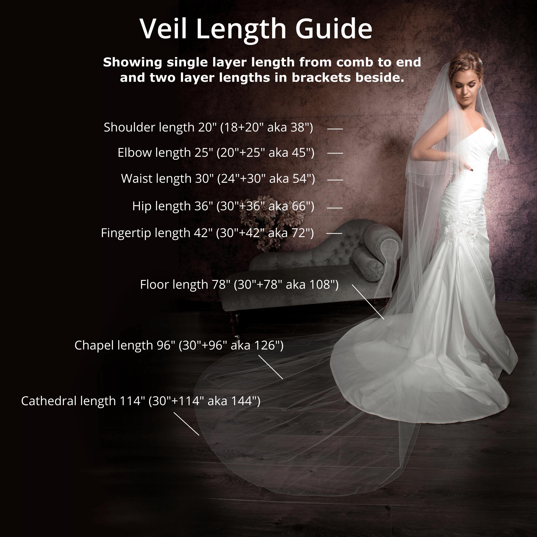 wedding veil length guide graphic