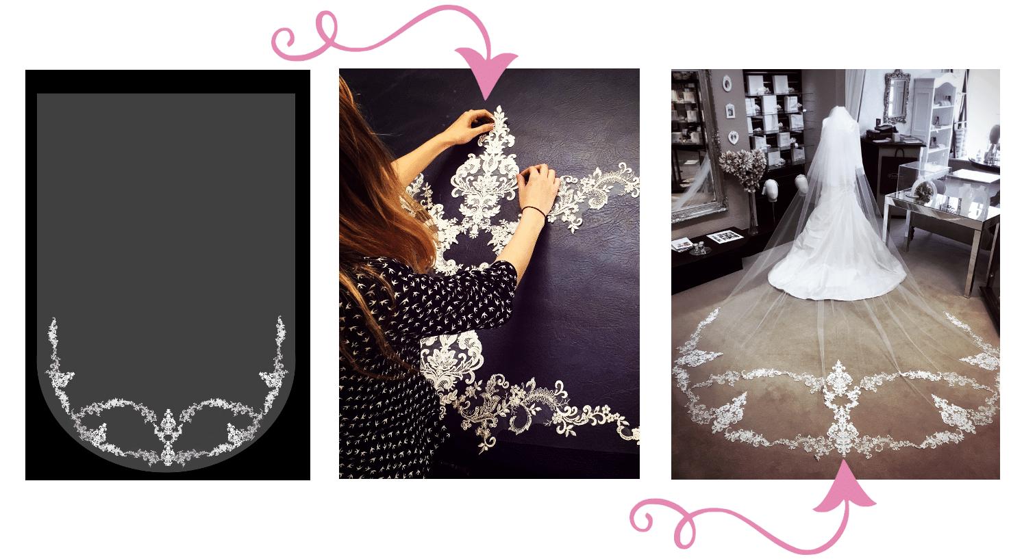 Rohanna Whittle custom lace veil process