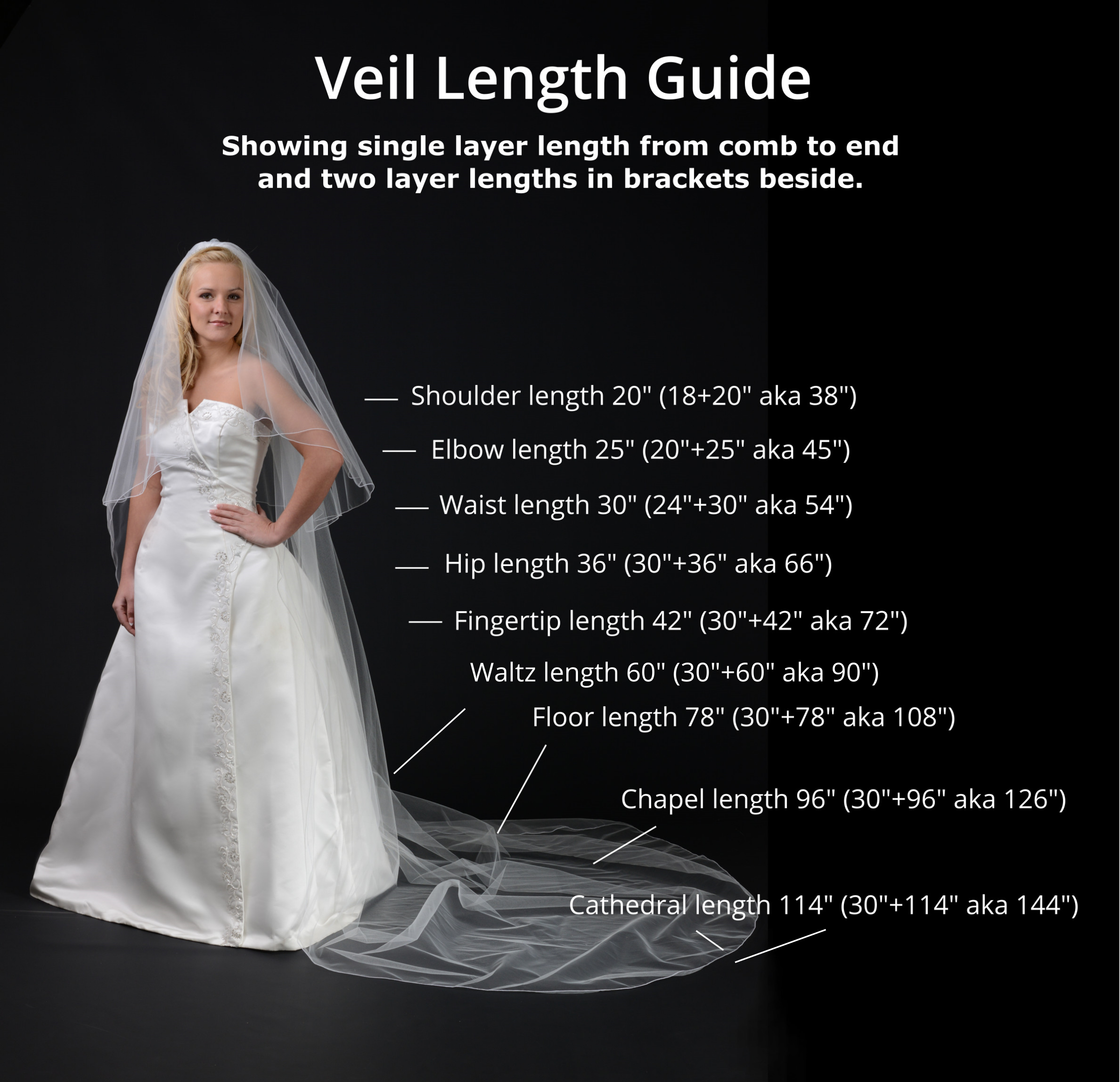Wedding veil length and layers guide